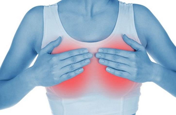 применение препарата Индинол в лечении мастопатии