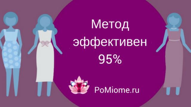 Cтатистика эффективности метода ЭМА при миоме